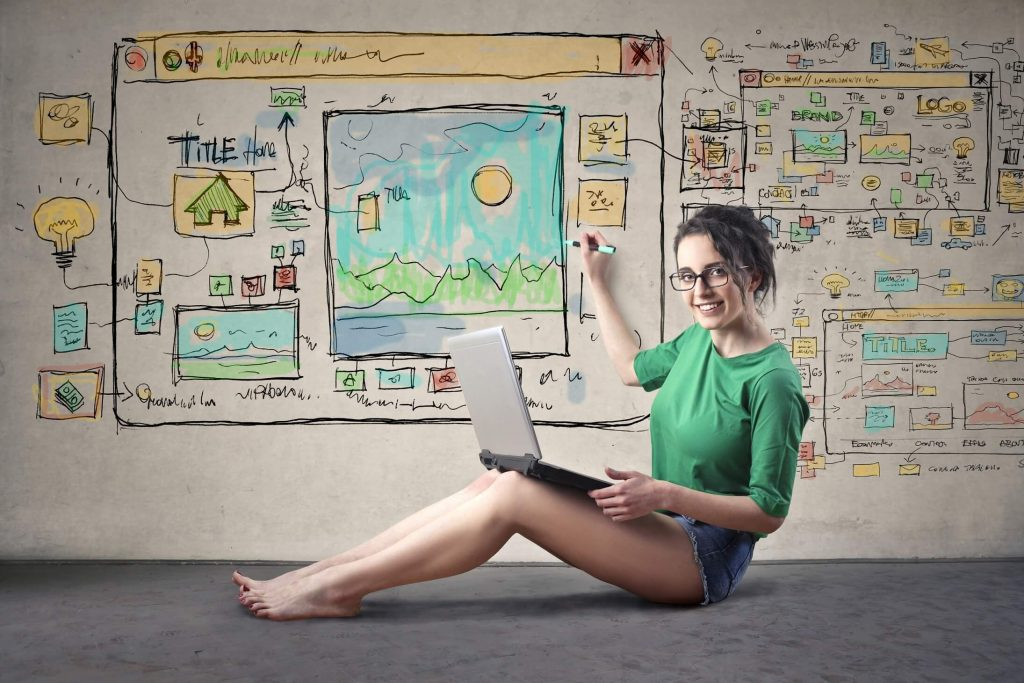 What Type of Website Should You Have Created For Your Business Hamptons